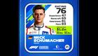 Mick Schumacher Kokemus: 47 Kisataidot: 65 Tietoisuus: 81 Kisanopeus: 83 Kokonaispisteet: 76
