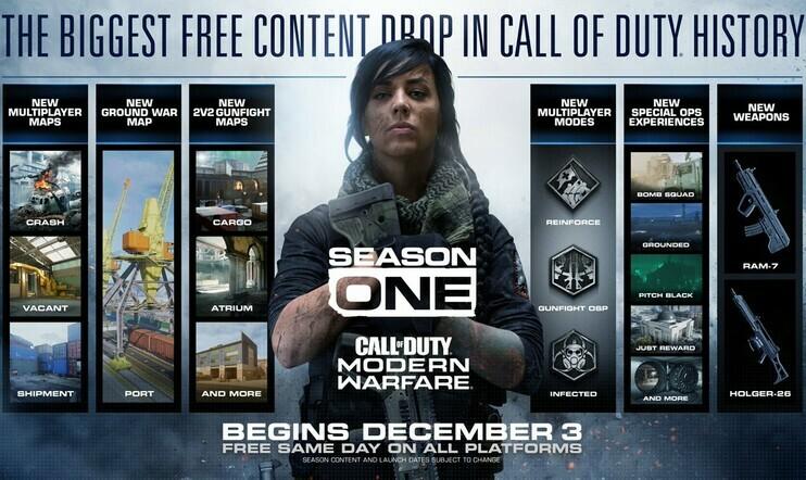 Call of Duty: Modern Warfaren ensimmäinen kausi käynnistyy ensi viikolla - tätä on luvassa