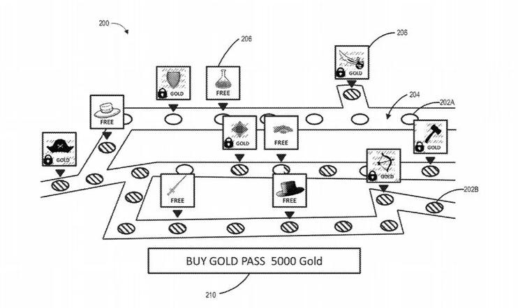 EA, battle pass, patentti
